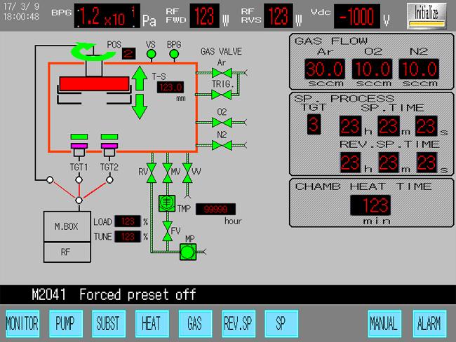 SSP2000Gステータス画面